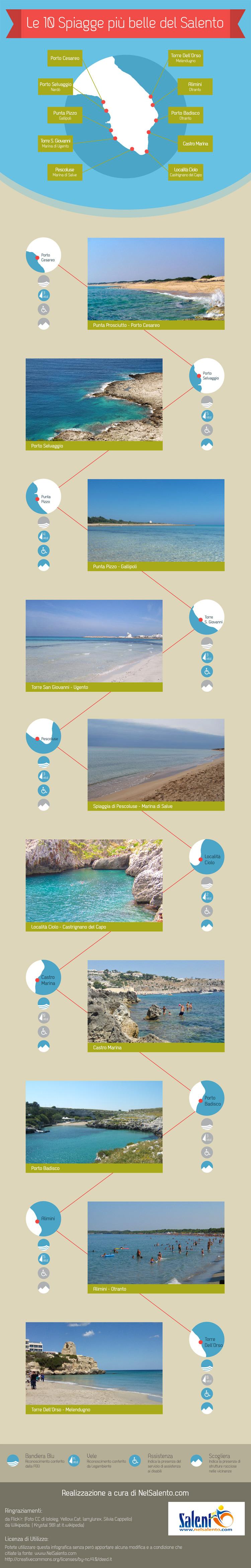 infografica spiagge salento