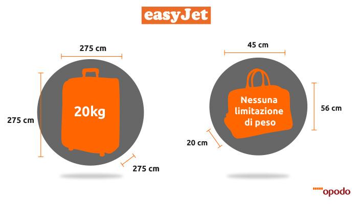 Easyjet Regole Su Bagaglio A Mano E Da Stiva